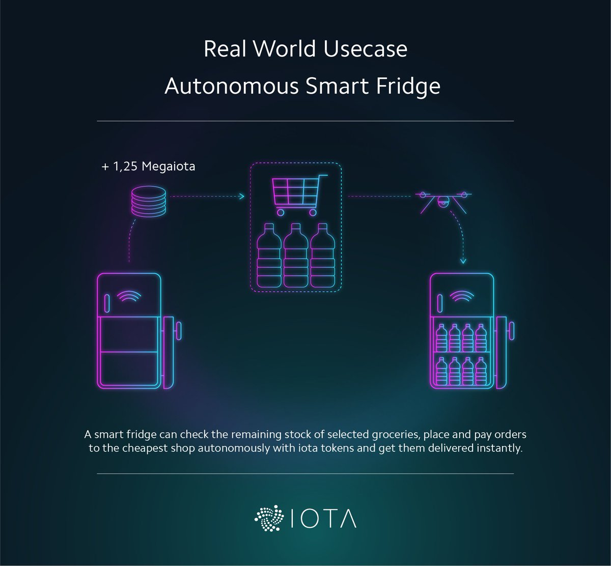 IOTA real world use case of autonomous smart fridge