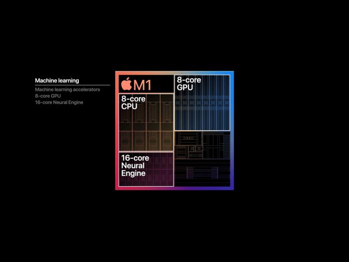 Apple M1 İşlemcisi
